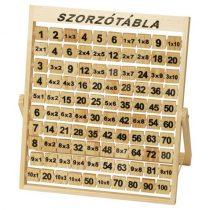 szorzotabla-oktato-fajatek-FK0815